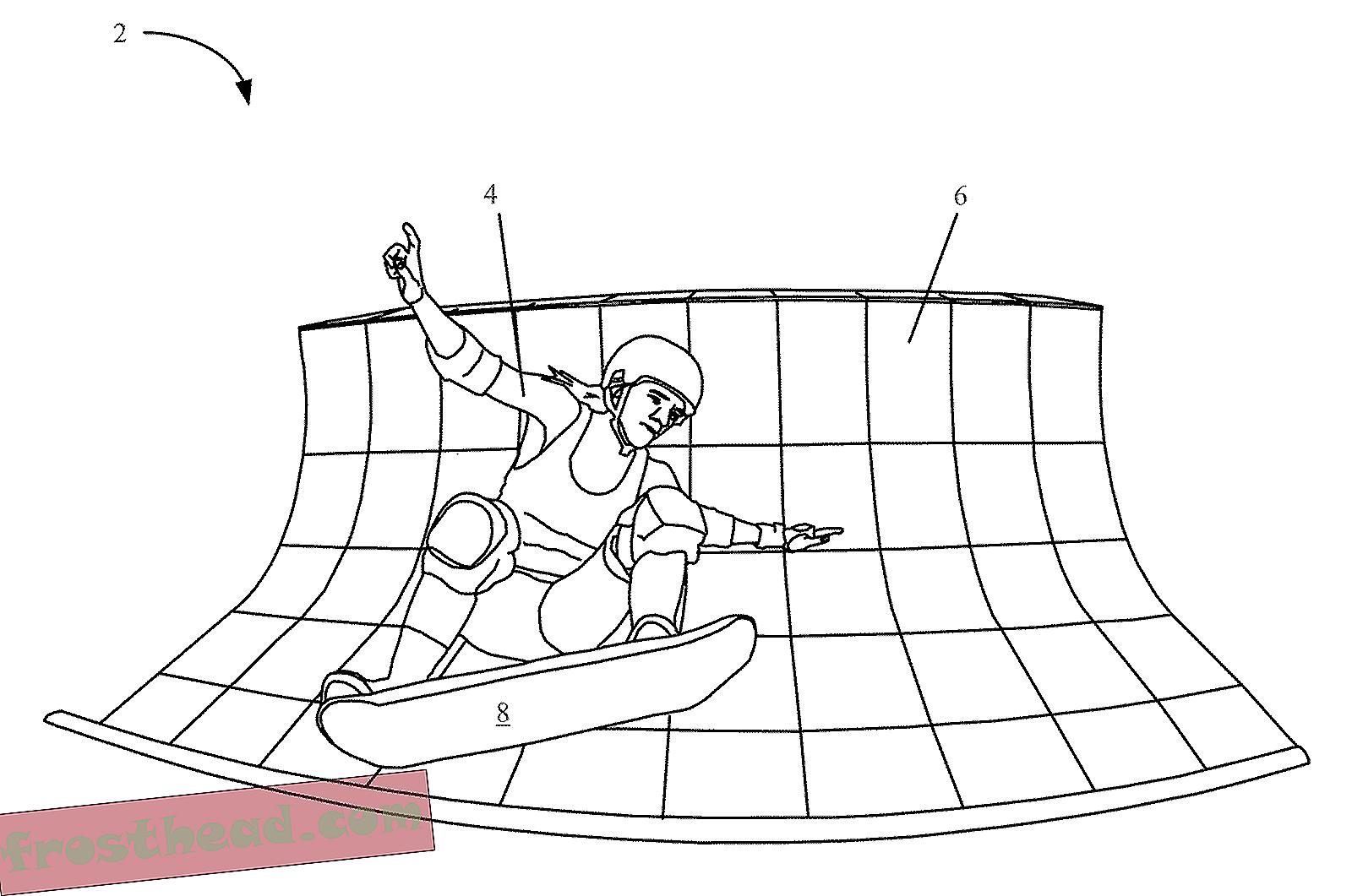 Akhirnya, Hoverboard yang Bekerja (Meskipun Terbatas)!